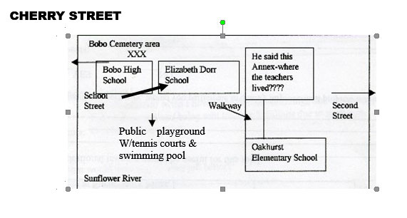 Clarksdale School Diagram